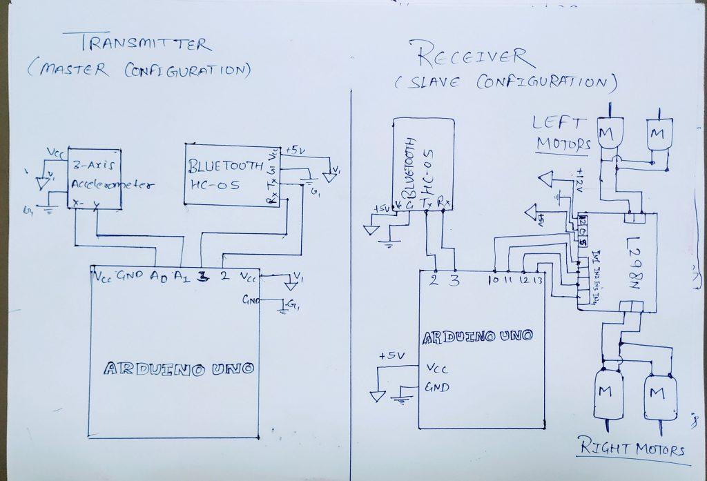 Gesture control robot circuit