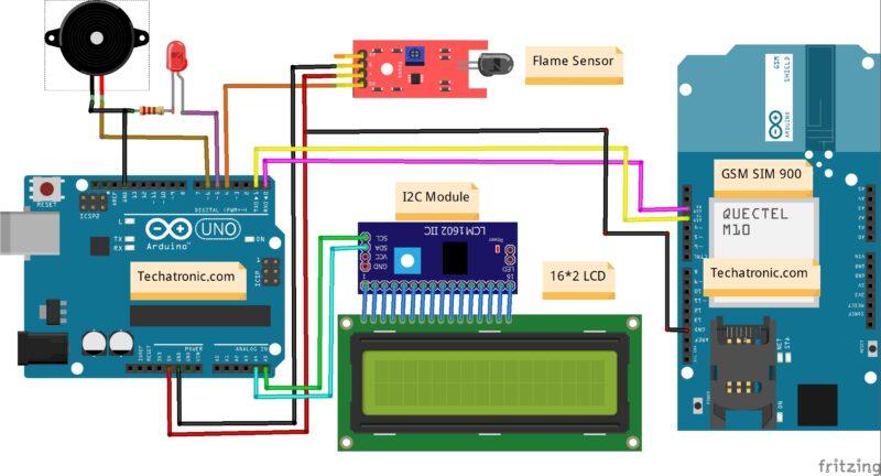 GSM base fire alarm circuit diagram