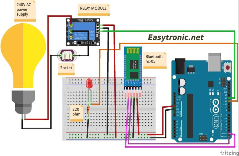 home automation using arduino and bluetooth circuit diagram