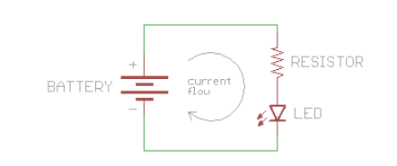 what is a current