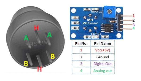 lpg gas detector sensor specifications