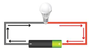 What is Voltage Brief description