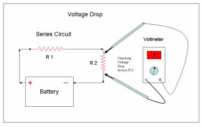 what is voltage drop
