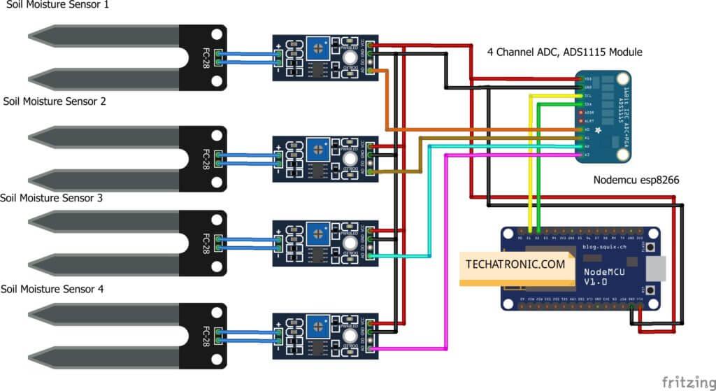 Smart farming using IoT Circuit Diagram