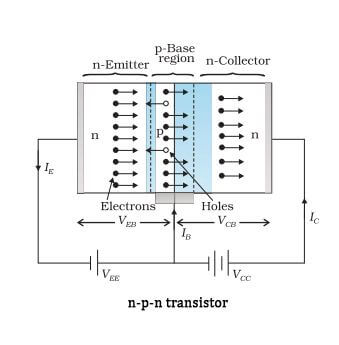 npn transistor working