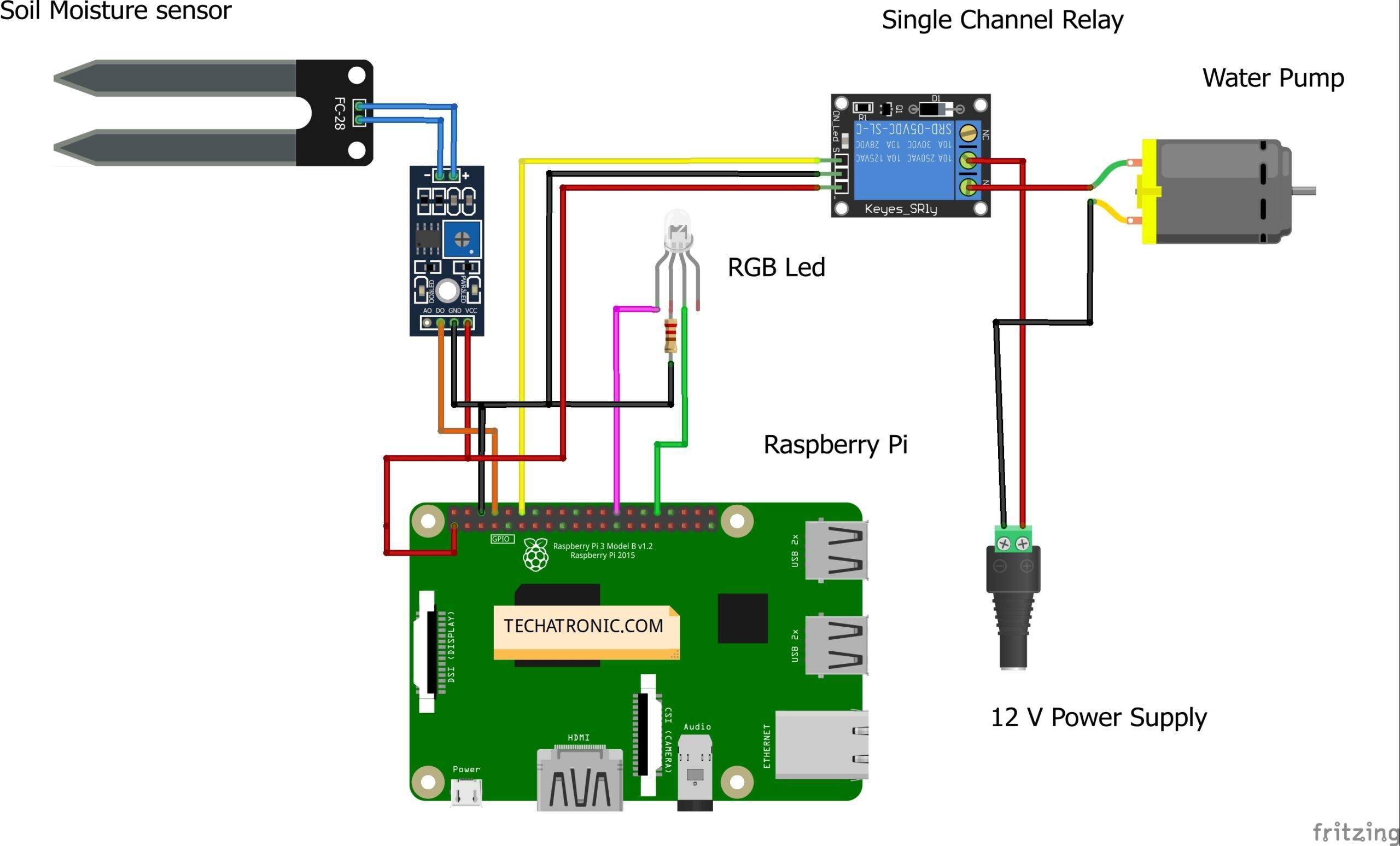 smart irrigation system raspberry pi
