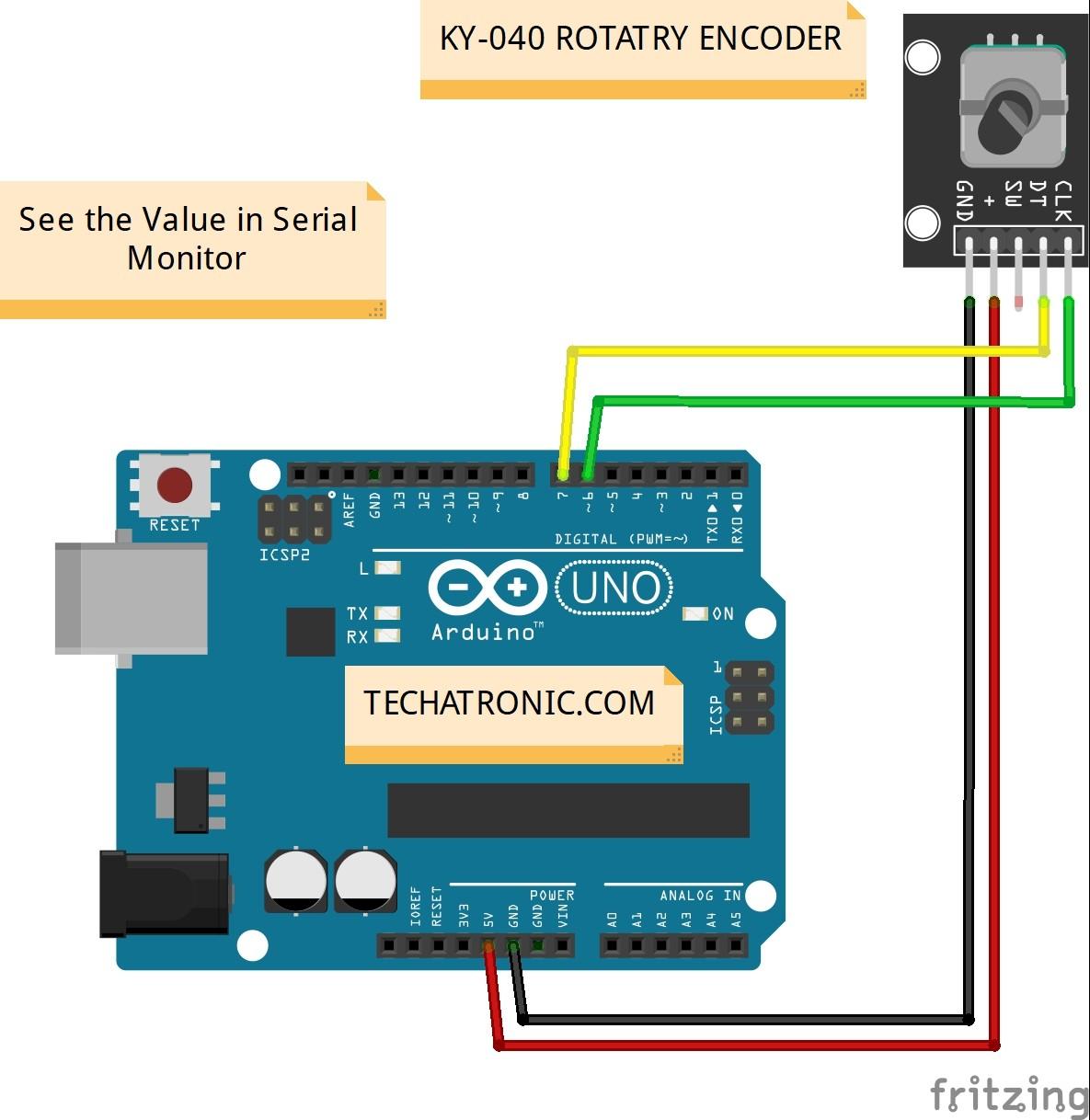 rotatory encoder