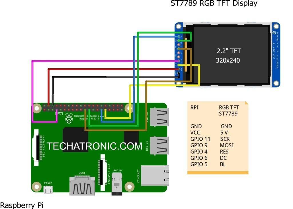 ST7789 Raspberry PI