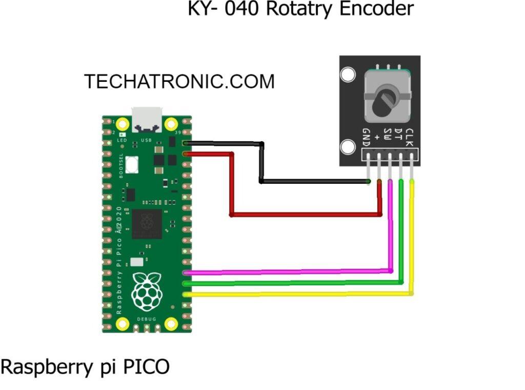 Pi PICO Rotary Encoder