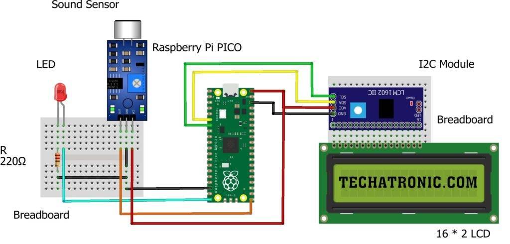 raspberry pi pico tutorial