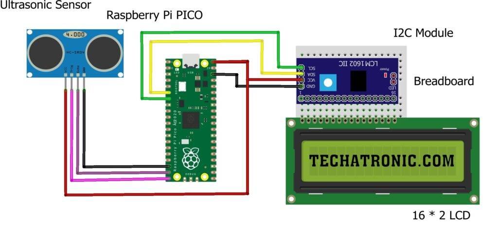 raspberry pi pico ultrasonic sensor