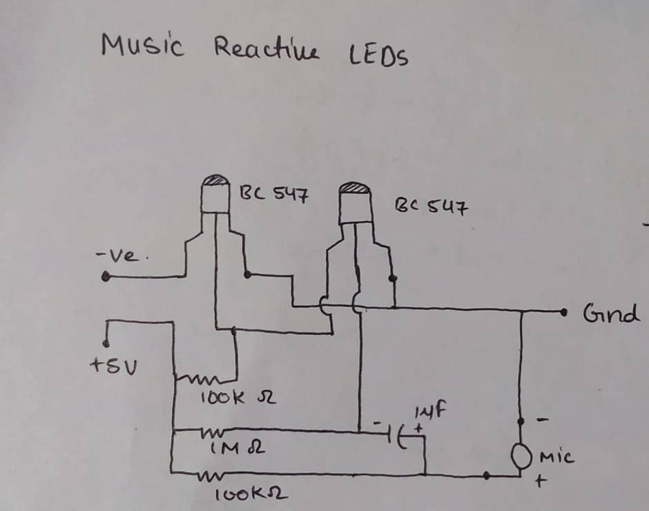 sound reactive led lights